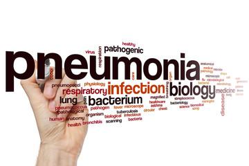 Pneumonia word cloud