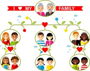 Set of multicultural family