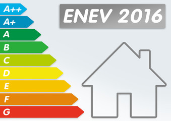 Schild mit Energieeffizienzklassen und Energie Sanierung, Effizienz, Beratung, Optimierung, Management, ENEV 2016