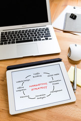 Business working desk with tablet showing marketing Strategy con