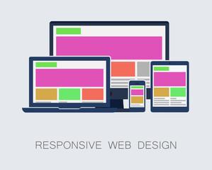 Responsive web design. Tablet, laptop, mobile phone and desktop screens