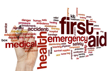 First aid word cloud