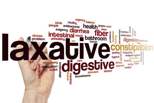 Laxative word cloud