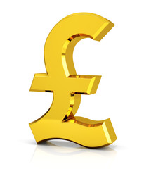 British Pound Sign (Symbol)
