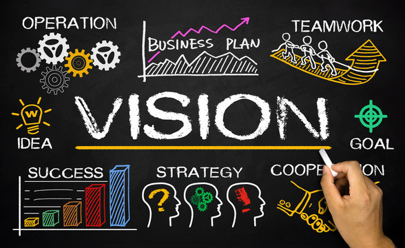 vision concept with business elements on blackboard