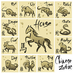 Chinese Zodiac, 12 Animal symbols