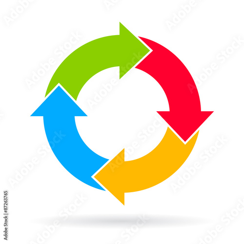Cycle Flow Wheel Diagram Stock Image And Royalty Free Vector Files