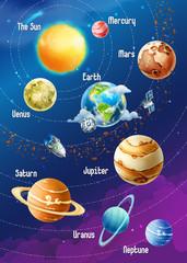 Solar system of planets, vector illustration vertical