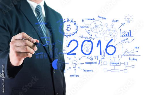 лучше: делать актуальный бизнес в 2016 заказ исключительный