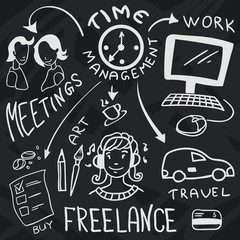 hand drawn doodles about freelance with girl and clock