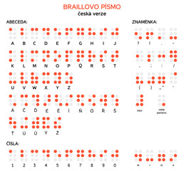 Czech version of Braille alphabet, numbers and punctuation in Cz