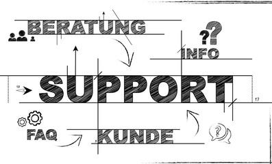 Support | CAD | Technische Zeichnung