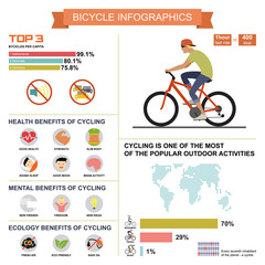 Cycling bicycle infographics with elements and statistic. Vector