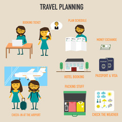 Travel planning with booking ticket,schedule plan,hotel booking,