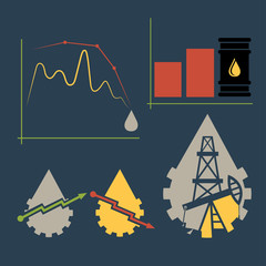 oil industry elements and diagram fall and rise of oil prices