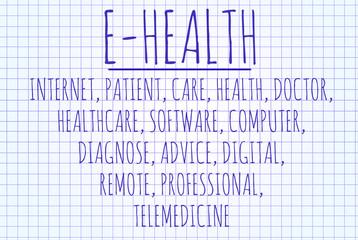 E-health word cloud