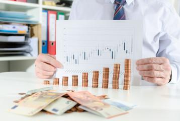 Concept of financial success