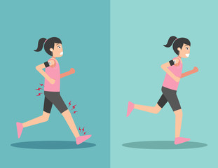 Best and worst positions for running
