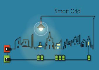 smart grid / regenerative energy - alternative power supply in a blackout