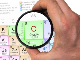 Oxygen symbol - O. Element of the periodic table zoomed with mag