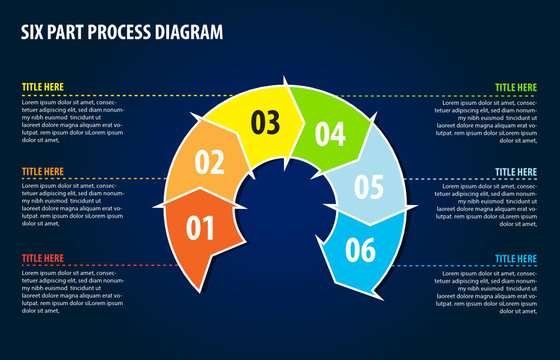 Six Process Flow