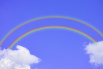ダブルレインボー (double rainbow)