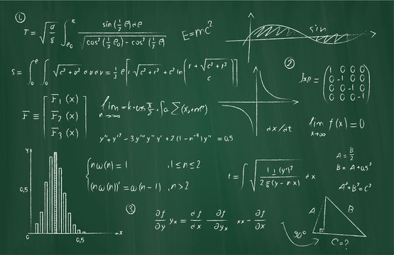 Maths/Some mathematical equations on a blackboard