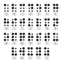 BrailleAlphabet