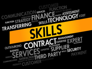 Skills words cloud, business concept