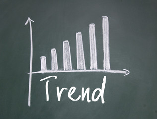 trend chart on blackboard