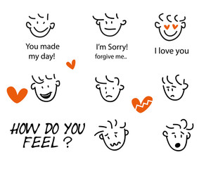 Emotions, feelings  and smileys faces