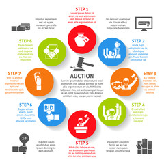 Auction Infographic Set