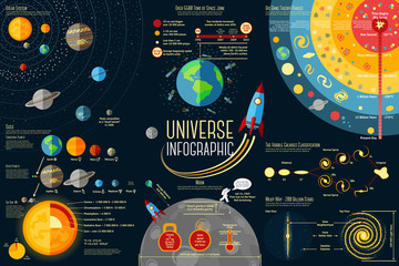 Set of Universe Infographics - Solar system, Planets comparison