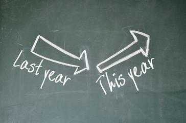 last year and this year arrow on blackboard