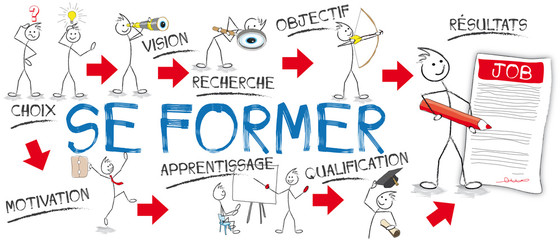 cheùminement se former