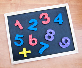 Blackboard with numbers