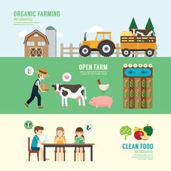 Organic Clean Foods Good Health design concept people set