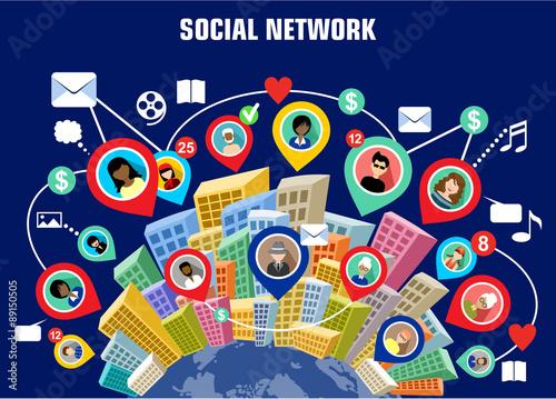 social netwroks