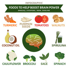 foods to help boost brain power infographic, vegetable and fruit