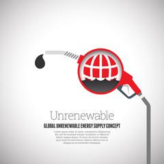 Global Energy Supply