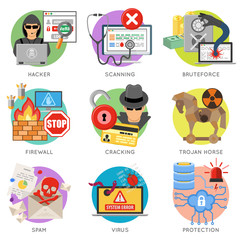 Internet Security Flat Icon Set