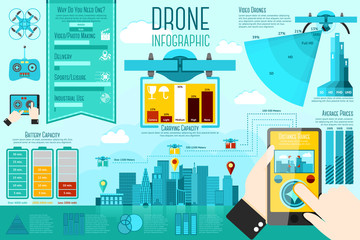 Set of modern air drones Infographic elements with icons