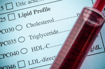 Medical check list Cholesterol, triglyceride and blood in synrin