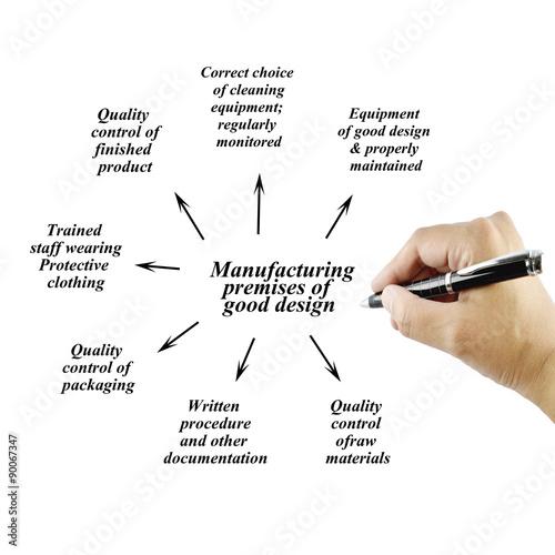 good manufacturing practices pdf free download