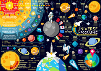 Universe Concept Isometric space Vector