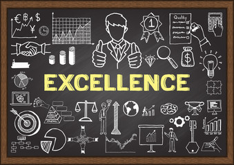 Business doodles about excellence on chalkboard