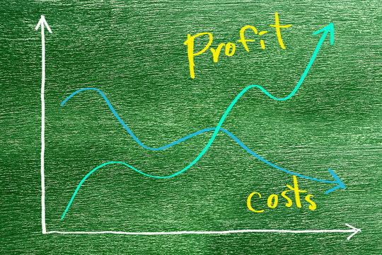 Finance, Economics or microeconomics education concept