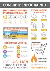 Concrete infographics