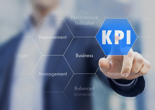 KPI business management with key performance indicator presented