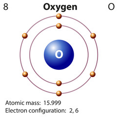 Diagram representation of the element oxygen